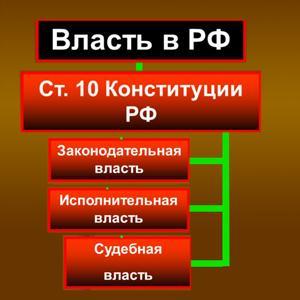 Органы власти Кадыя