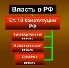 Органы власти в Кадые